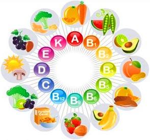 que-son-las-vitaminas-y-minerales-4.jpg